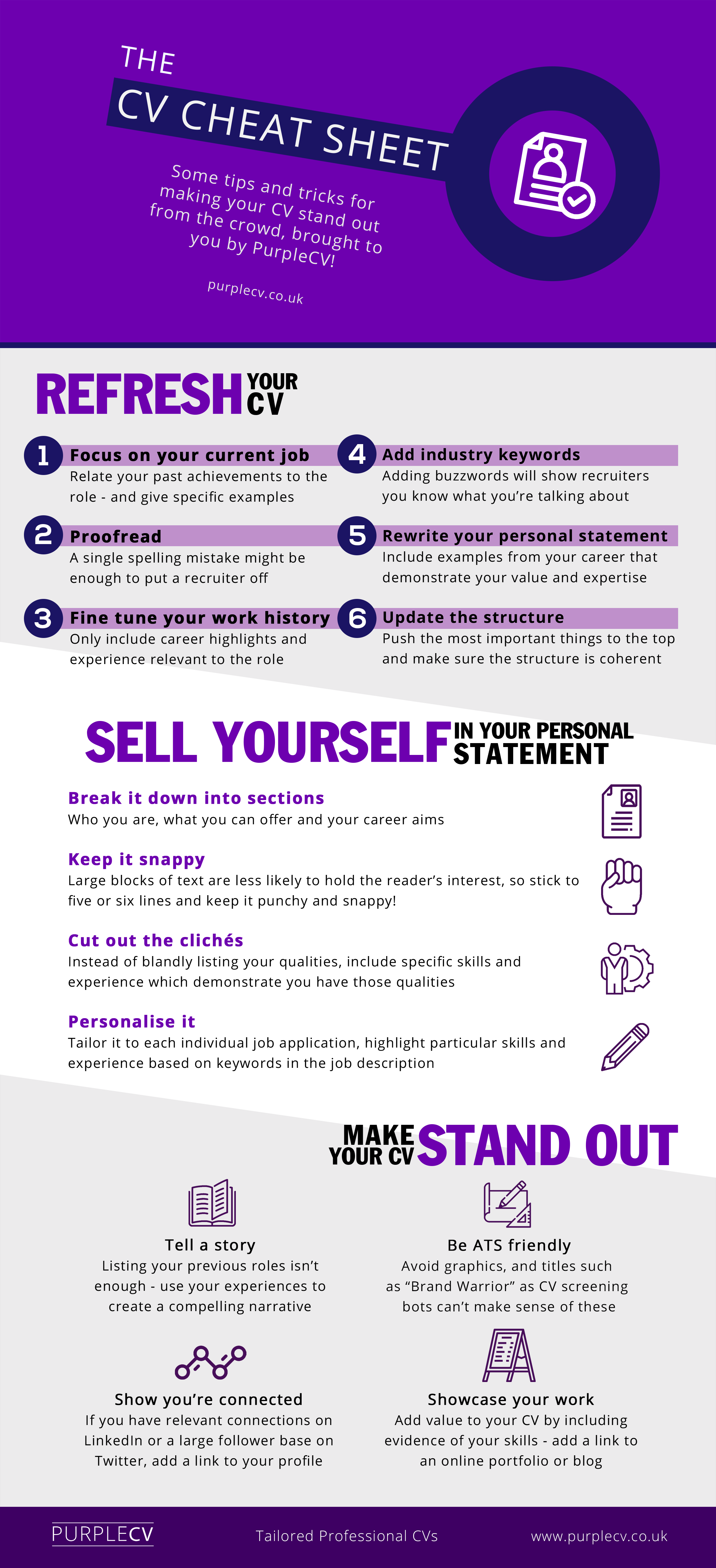 How To Make Your CV Stand Out Infographic